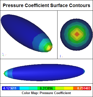 Pressure Coefficient Surface Contours