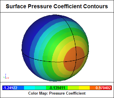 Surface Pressure Coefficient Contours