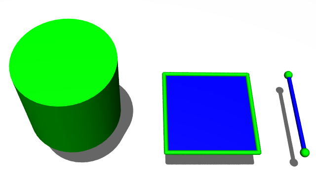 Continuum-Boundary Relationships: Green = Boundary, Blue = Continuum
