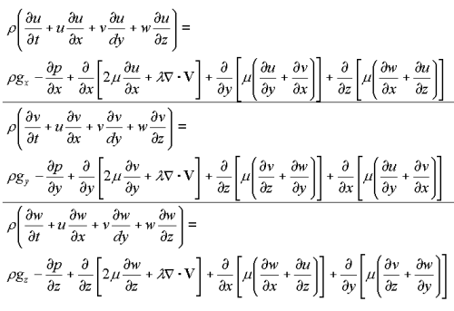 Still the Navier-Stokes Equations
