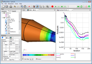 OpenFOAM v1.5.x used by upcoming Caedium RANS Flow Add-on