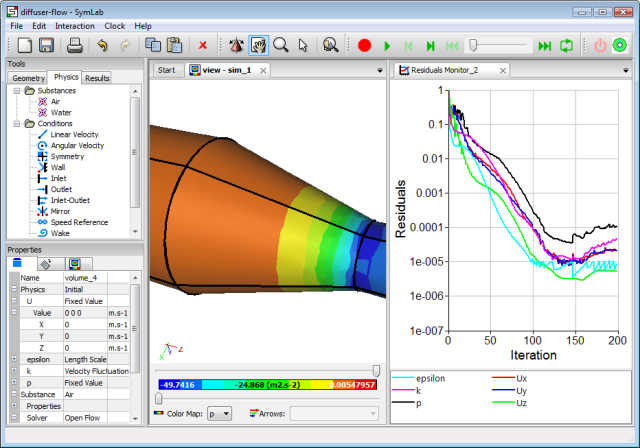 OpenFOAM v1.5.x in Caedium