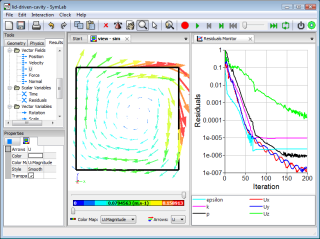 OpenFOAM in Caedium
