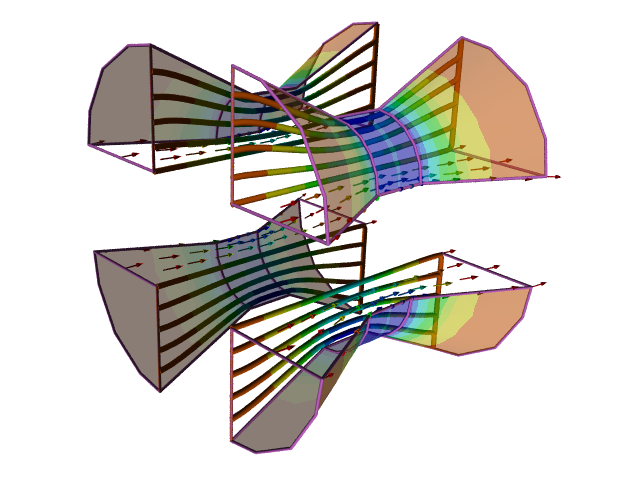Wind Funnel: CFD simulation showing an exploded view of a Wind Funnel