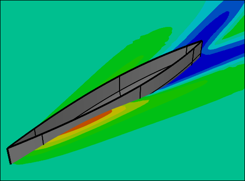 Caedium VOF CFD Simulation for Wigley Hull