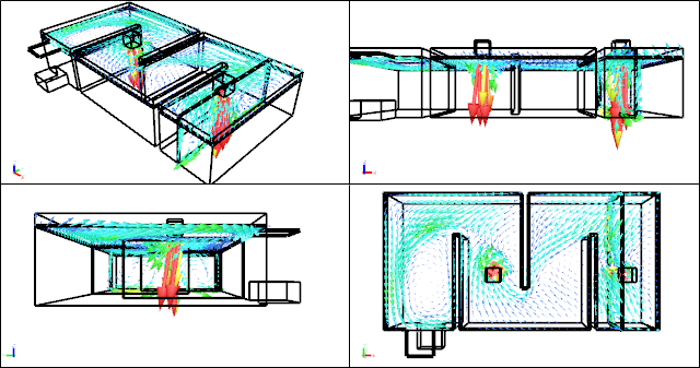 HVAC CFD Simulation of a Room