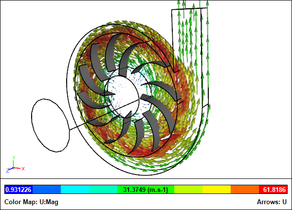 CFD Simulation of a Blower