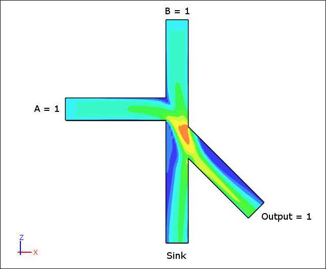 CFD Simulation of a Fluidic AND Gate