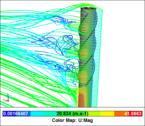 Caedium CFD Simulation of Streamlines around a Helical Strakes Chimney
