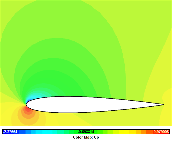Laminar Pressure Coefficient (Cp) Contours at 8 Degrees