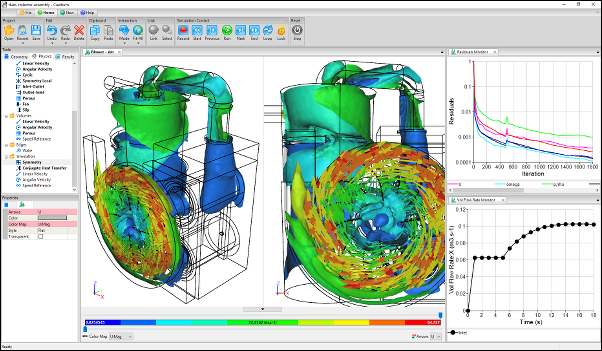 Caedium CFD Simulation of a Dust Collector