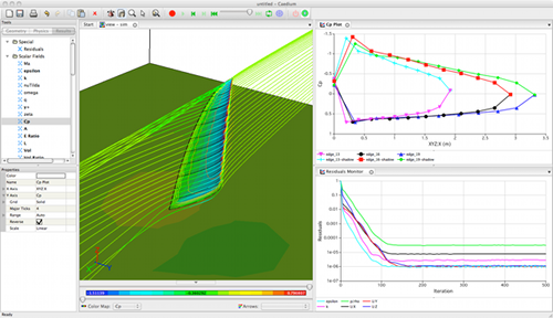 Caedium Performing a Sail CFD Simulation
