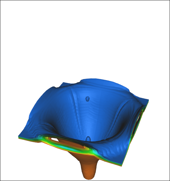 VOF Free Surface Caedium CFD Simulation