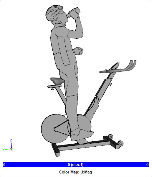 Stationary Bicycle Streamlines