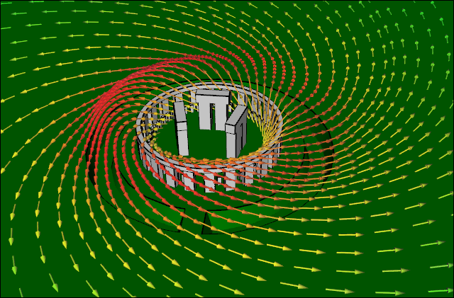 CFD Simulation of a Vortex at Stonehenge