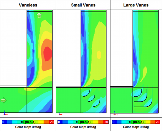 Turning Vane CFD Study