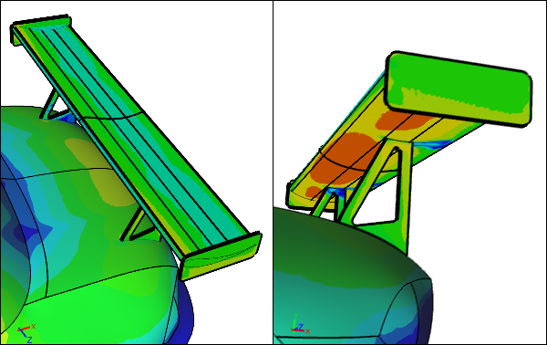 CFD Simulation of a Racecar with a Standard Wing Mount