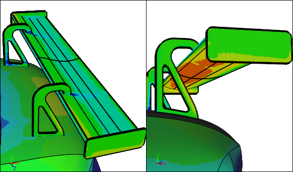 CFD Simulation of a Racecar with a 'Swan Neck' Wing Mount