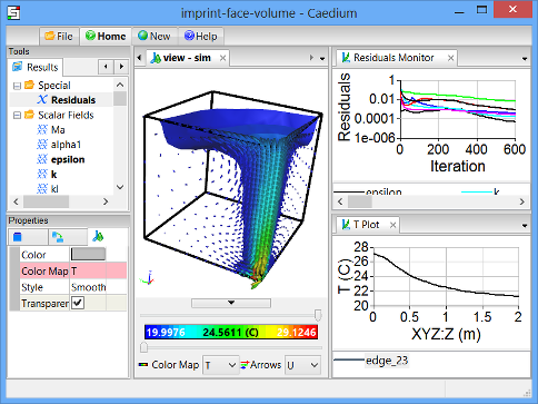 CFD Co-Processing for a Transient Simulation in Caedium