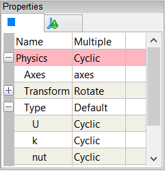 Cyclic Properties