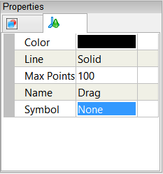 Drag Properties